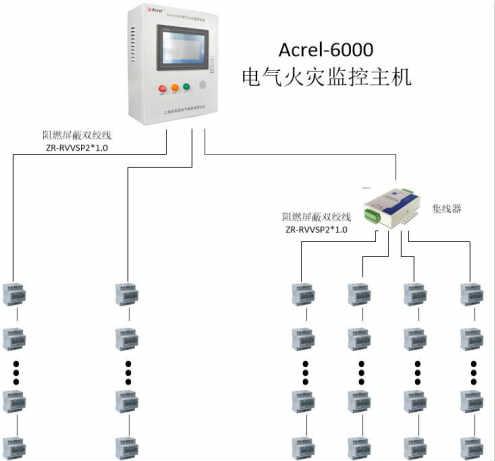 铜仁凤凰机场电气火灾监控系统的设计及应用