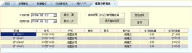重庆江北嘴财信广场项目远程预付费电能管理系统的设计与应用