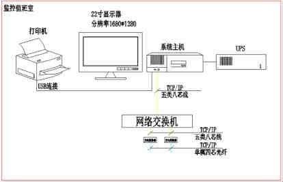 远程预付费系统在江西平安象湖沃尔玛的设计与应用